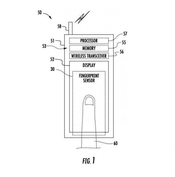 Diagrama da patente do scanner de impressão digital da Apple