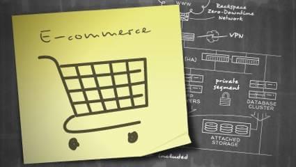 aac3a7798 Como montar uma loja virtual passo a passo