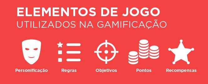 gamificação-elementos