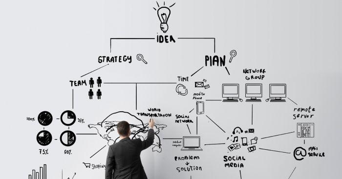 Como montar o plano de negócios de uma loja virtual (Texto I) 584c485b4c