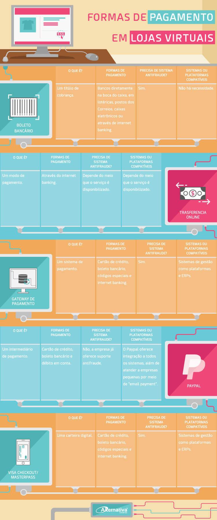 a7c7ae1eb1ecfd E-commerce: o que devo saber sobre formas de pagamento