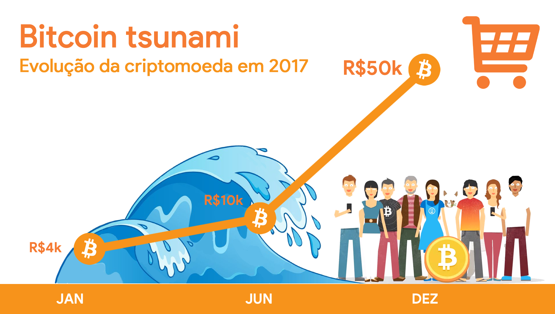 bitcoin replace money