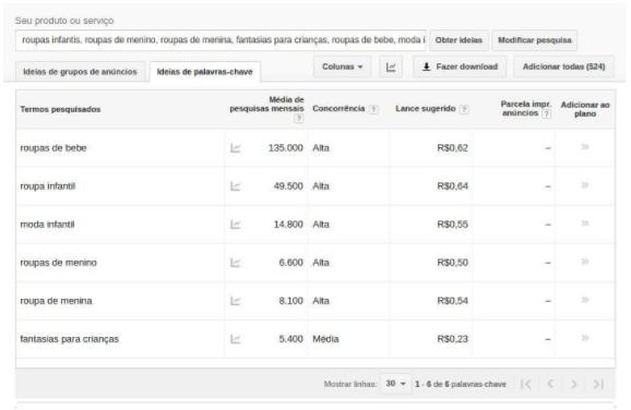 e26d407db44cd5 Como melhorar o SEO da sua loja virtual   E-Commerce Brasil